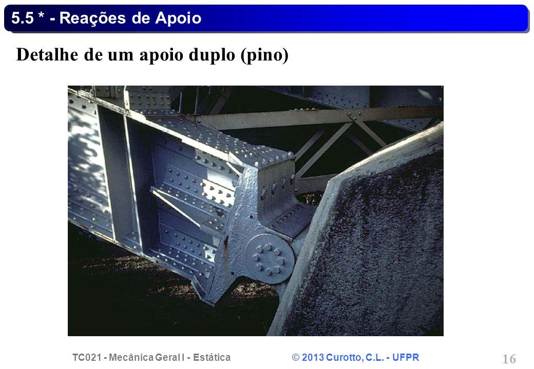 TC021 - Mecânica Geral I - Estática © 2013 Curotto, C.L. - UFPR 16 5.5 * - Reações de Apoio Detalhe de um apoio duplo (pino)