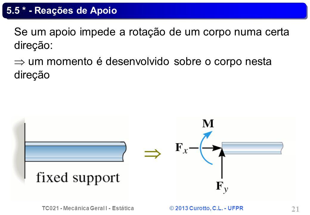 TC021 - Mecânica Geral I - Estática © 2013 Curotto, C.L. - UFPR 21 5.5 * - Reações de Apoio Se um apoio impede a rotação de um corpo numa certa direçã