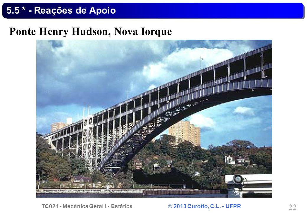TC021 - Mecânica Geral I - Estática © 2013 Curotto, C.L. - UFPR 22 5.5 * - Reações de Apoio Ponte Henry Hudson, Nova Iorque