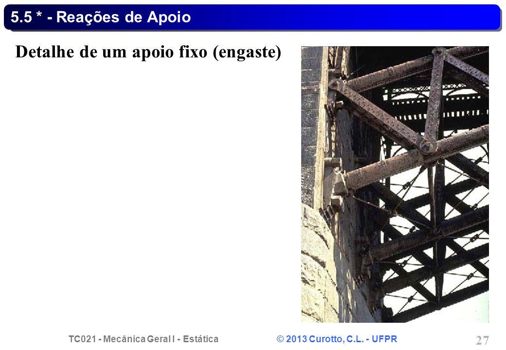 TC021 - Mecânica Geral I - Estática © 2013 Curotto, C.L. - UFPR 27 5.5 * - Reações de Apoio Detalhe de um apoio fixo (engaste)