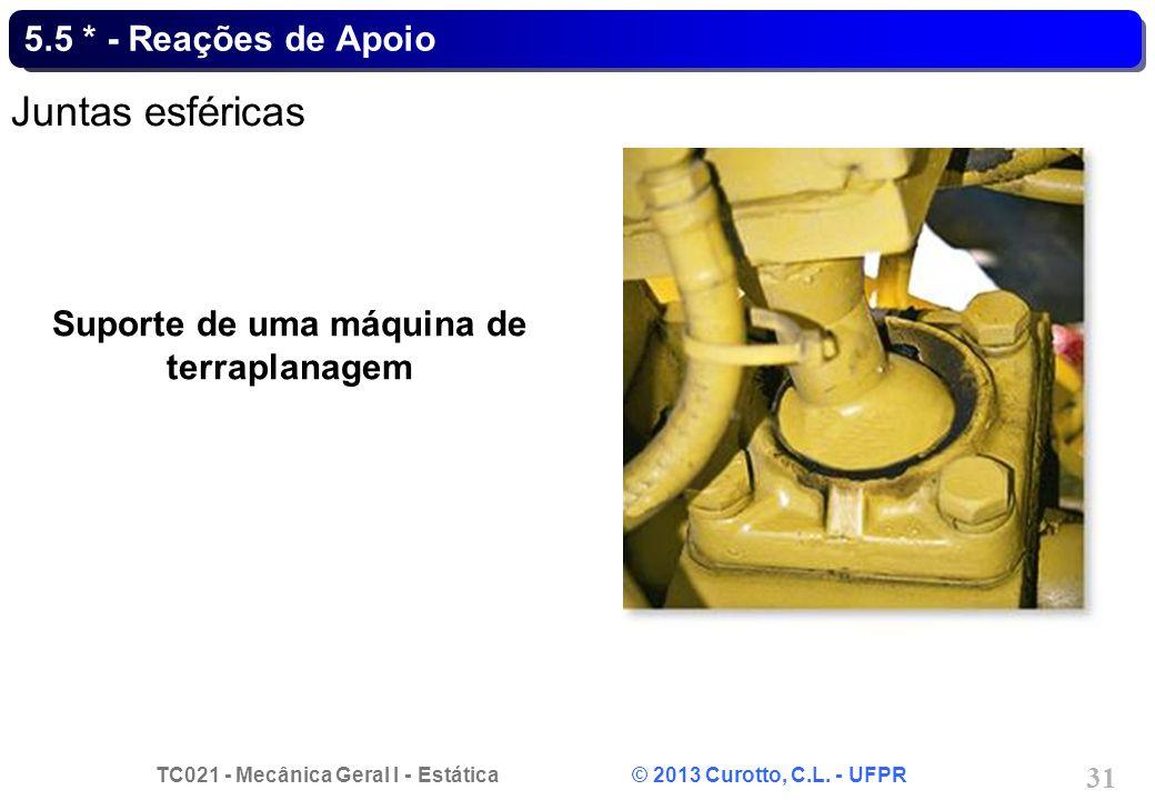 TC021 - Mecânica Geral I - Estática © 2013 Curotto, C.L. - UFPR 31 5.5 * - Reações de Apoio Juntas esféricas Suporte de uma máquina de terraplanagem