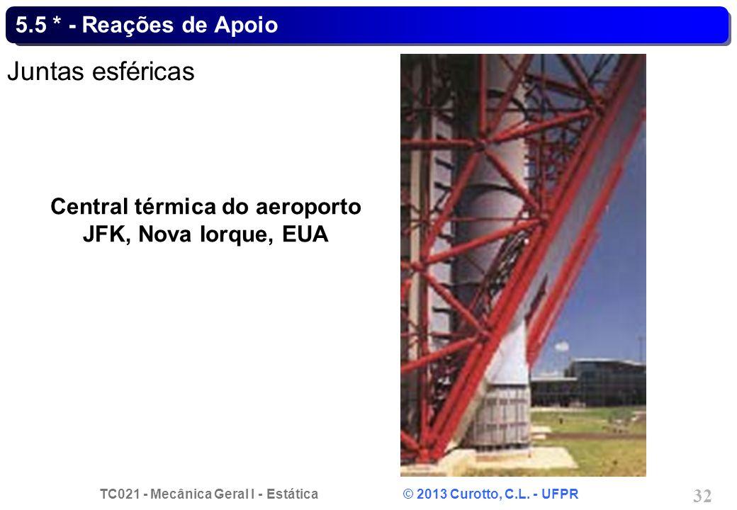 TC021 - Mecânica Geral I - Estática © 2013 Curotto, C.L. - UFPR 32 5.5 * - Reações de Apoio Juntas esféricas Central térmica do aeroporto JFK, Nova Io