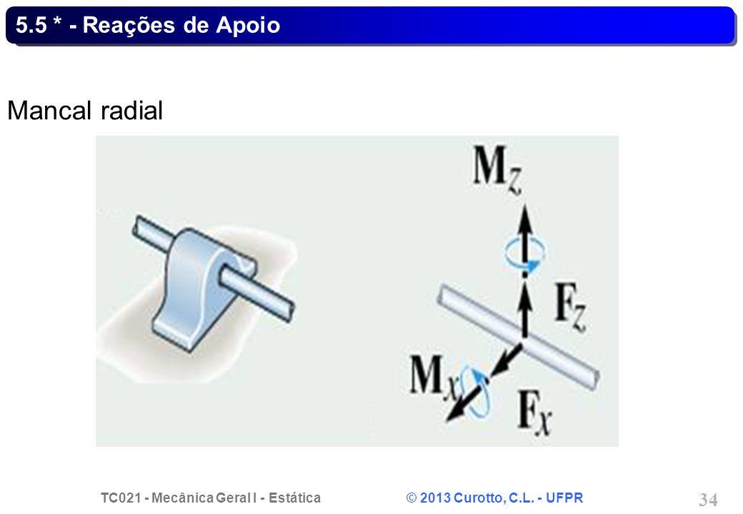 TC021 - Mecânica Geral I - Estática © 2013 Curotto, C.L. - UFPR 34 5.5 * - Reações de Apoio Mancal radial