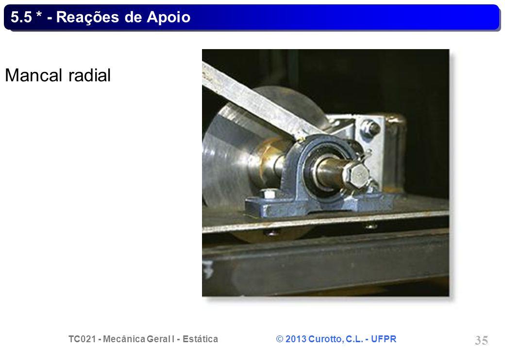 TC021 - Mecânica Geral I - Estática © 2013 Curotto, C.L. - UFPR 35 5.5 * - Reações de Apoio Mancal radial