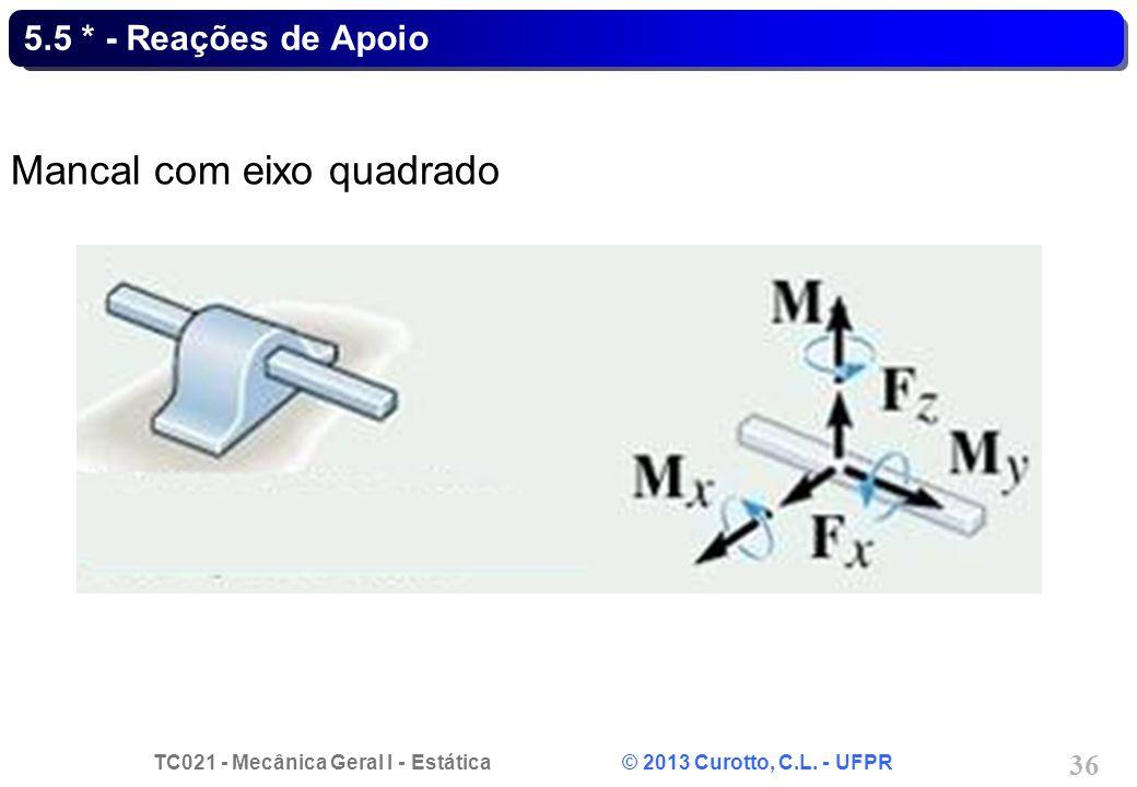 TC021 - Mecânica Geral I - Estática © 2013 Curotto, C.L. - UFPR 36 5.5 * - Reações de Apoio Mancal com eixo quadrado
