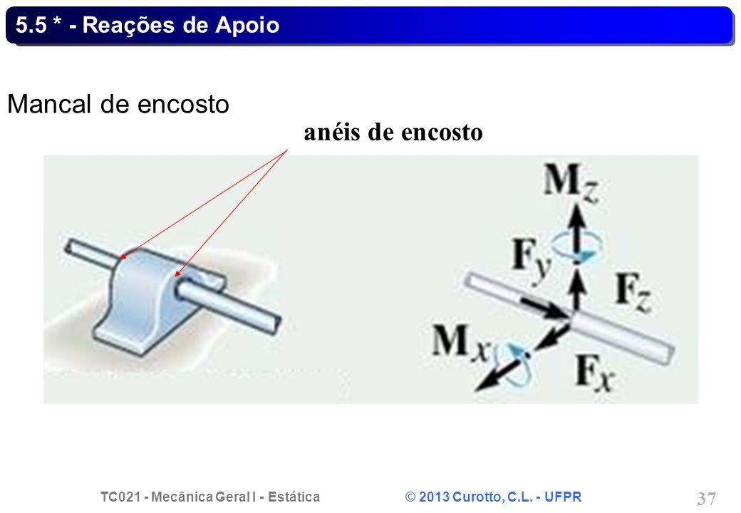 TC021 - Mecânica Geral I - Estática © 2013 Curotto, C.L. - UFPR 37 5.5 * - Reações de Apoio Mancal de encosto anéis de encosto