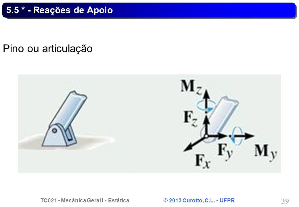 TC021 - Mecânica Geral I - Estática © 2013 Curotto, C.L. - UFPR 39 5.5 * - Reações de Apoio Pino ou articulação