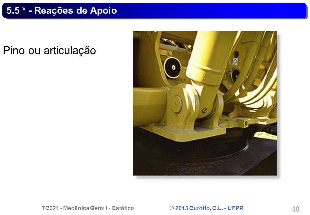 TC021 - Mecânica Geral I - Estática © 2013 Curotto, C.L. - UFPR 40 5.5 * - Reações de Apoio Pino ou articulação