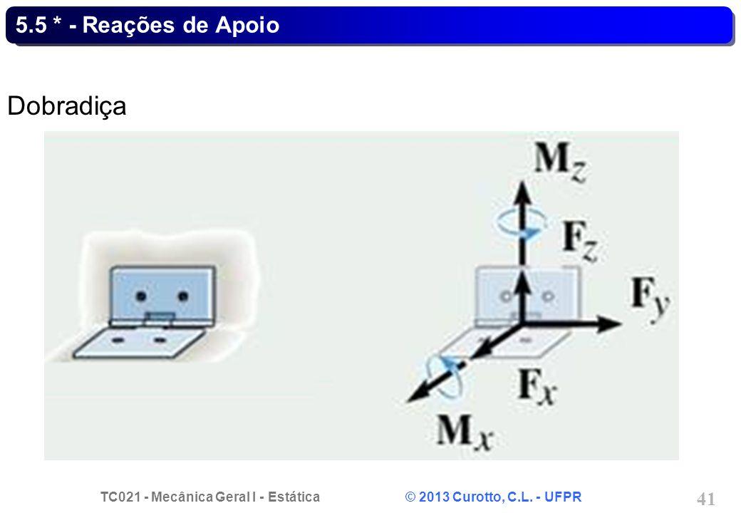 TC021 - Mecânica Geral I - Estática © 2013 Curotto, C.L. - UFPR 41 5.5 * - Reações de Apoio Dobradiça