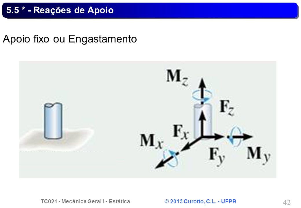 TC021 - Mecânica Geral I - Estática © 2013 Curotto, C.L. - UFPR 42 5.5 * - Reações de Apoio Apoio fixo ou Engastamento