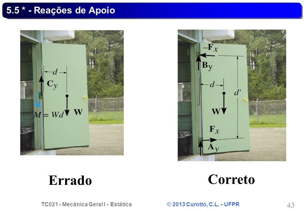 TC021 - Mecânica Geral I - Estática © 2013 Curotto, C.L. - UFPR 43 5.5 * - Reações de Apoio Errado Correto