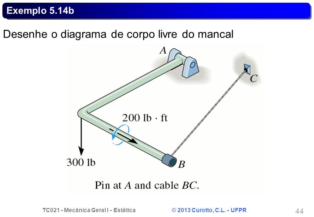 TC021 - Mecânica Geral I - Estática © 2013 Curotto, C.L. - UFPR 44 Exemplo 5.14b Desenhe o diagrama de corpo livre do mancal