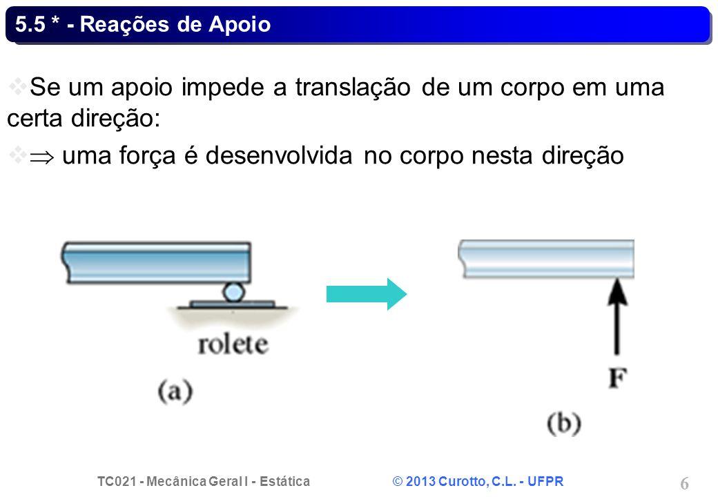 TC021 - Mecânica Geral I - Estática © 2013 Curotto, C.L. - UFPR 6 5.5 * - Reações de Apoio Se um apoio impede a translação de um corpo em uma certa di