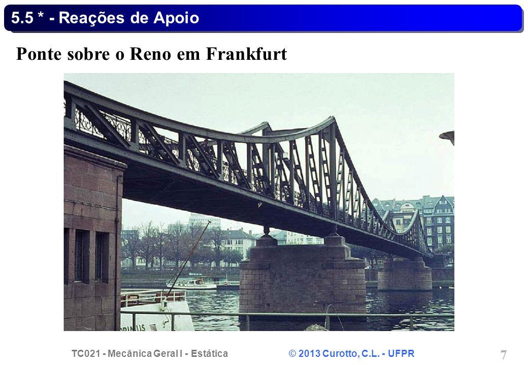 TC021 - Mecânica Geral I - Estática © 2013 Curotto, C.L. - UFPR 7 5.5 * - Reações de Apoio Ponte sobre o Reno em Frankfurt