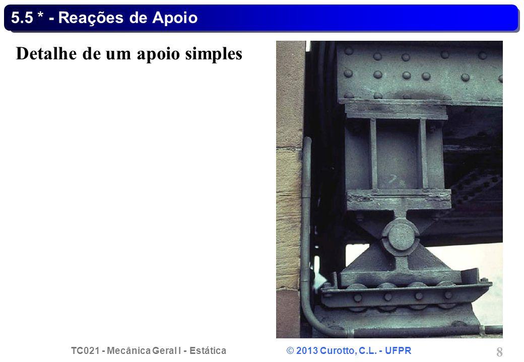 TC021 - Mecânica Geral I - Estática © 2013 Curotto, C.L. - UFPR 8 5.5 * - Reações de Apoio Detalhe de um apoio simples