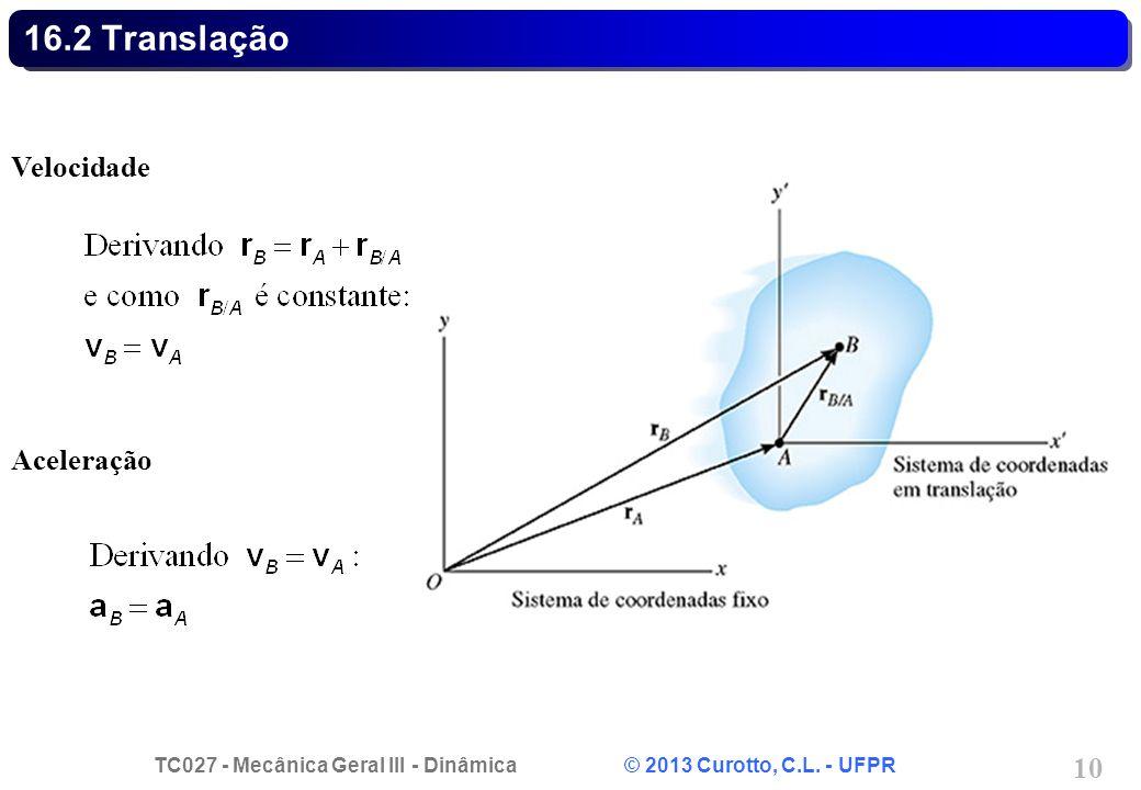 TC027 - Mecânica Geral III - Dinâmica © 2013 Curotto, C.L. - UFPR 10 16.2 Translação Velocidade Aceleração