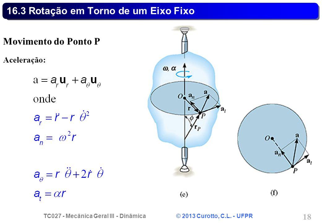 TC027 - Mecânica Geral III - Dinâmica © 2013 Curotto, C.L. - UFPR 18 16.3 Rotação em Torno de um Eixo Fixo Movimento do Ponto P Aceleração: