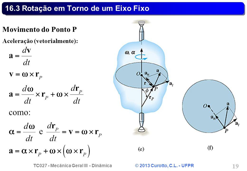 TC027 - Mecânica Geral III - Dinâmica © 2013 Curotto, C.L. - UFPR 19 16.3 Rotação em Torno de um Eixo Fixo Movimento do Ponto P Aceleração (vetorialme