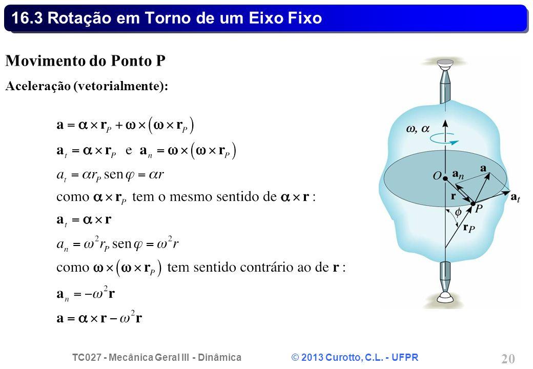 TC027 - Mecânica Geral III - Dinâmica © 2013 Curotto, C.L. - UFPR 20 16.3 Rotação em Torno de um Eixo Fixo Movimento do Ponto P Aceleração (vetorialme