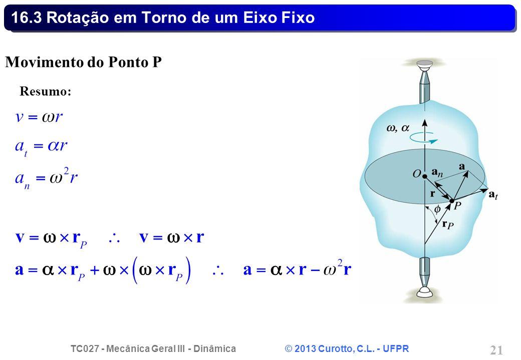 TC027 - Mecânica Geral III - Dinâmica © 2013 Curotto, C.L. - UFPR 21 16.3 Rotação em Torno de um Eixo Fixo Movimento do Ponto P Resumo: