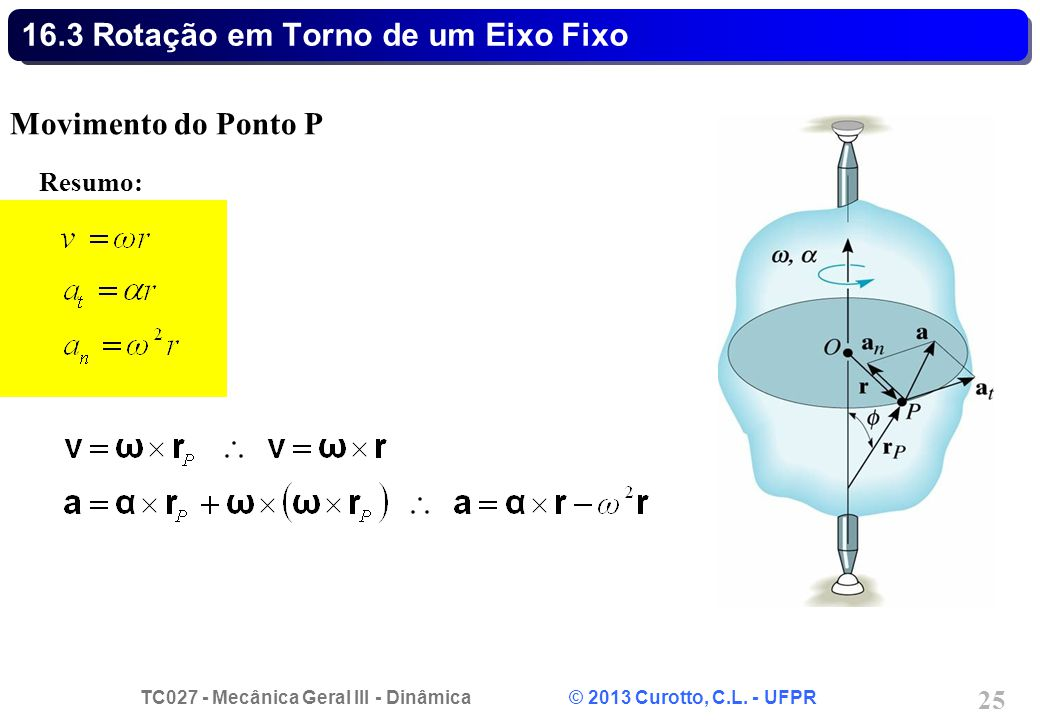 TC027 - Mecânica Geral III - Dinâmica © 2013 Curotto, C.L. - UFPR 25 16.3 Rotação em Torno de um Eixo Fixo Movimento do Ponto P Resumo: