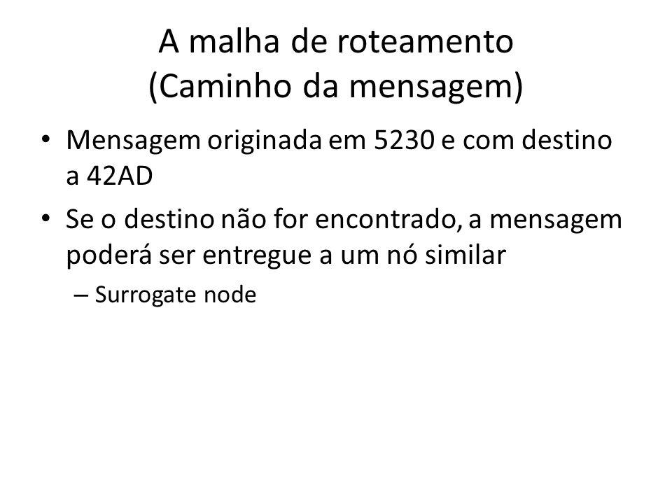 Mensagem originada em 5230 e com destino a 42AD Se o destino não for encontrado, a mensagem poderá ser entregue a um nó similar – Surrogate node