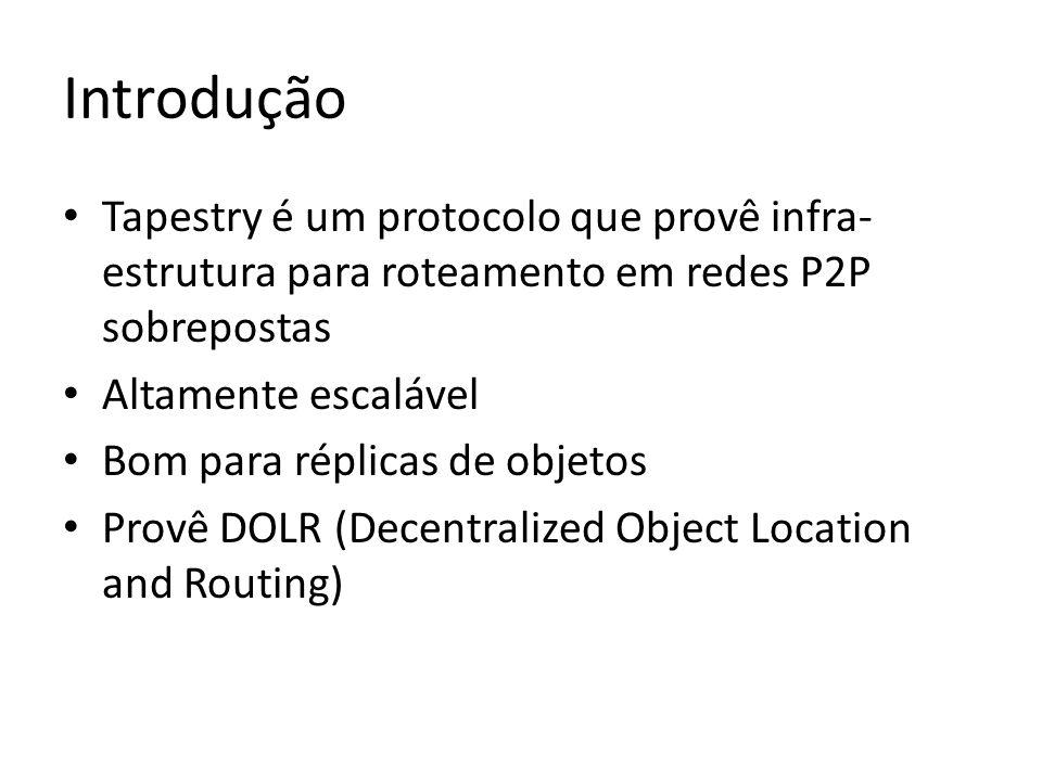 Introdução Tapestry é um protocolo que provê infra- estrutura para roteamento em redes P2P sobrepostas Altamente escalável Bom para réplicas de objeto