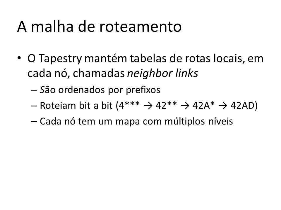 A malha de roteamento O Tapestry mantém tabelas de rotas locais, em cada nó, chamadas neighbor links – São ordenados por prefixos – Roteiam bit a bit