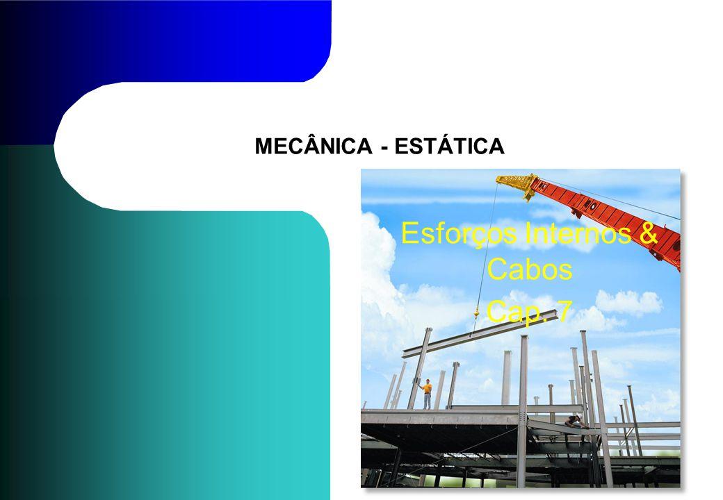 MECÂNICA - ESTÁTICA Esforços Internos & Cabos Cap. 7