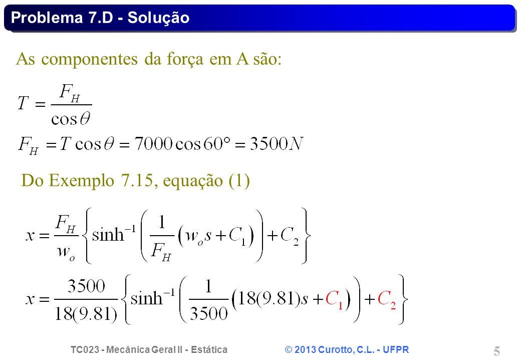 TC023 - Mecânica Geral II - Estática © 2013 Curotto, C.L. - UFPR 6 Problema 7.D - Solução