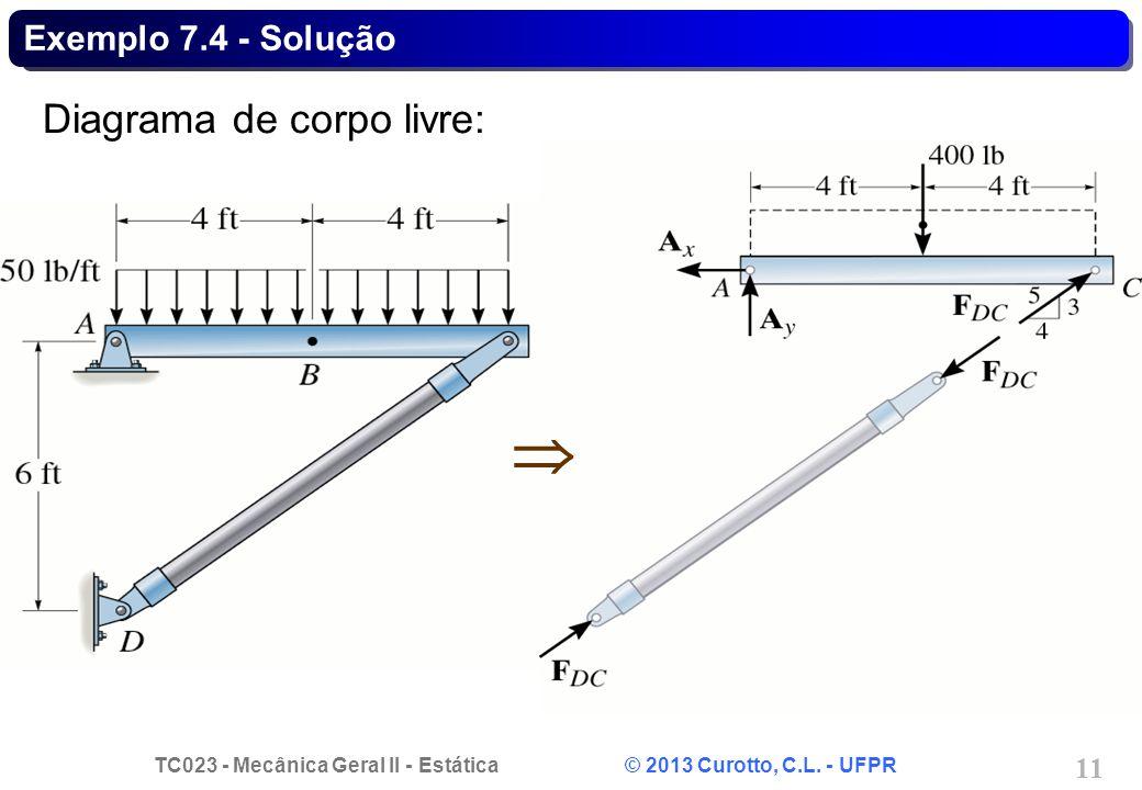 TC023 - Mecânica Geral II - Estática © 2013 Curotto, C.L. - UFPR 11 Exemplo 7.4 - Solução Diagrama de corpo livre: