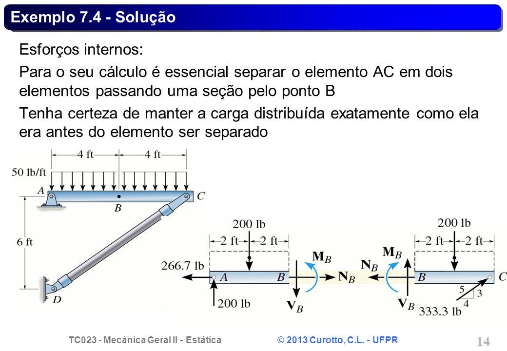 TC023 - Mecânica Geral II - Estática © 2013 Curotto, C.L. - UFPR 14 Exemplo 7.4 - Solução Esforços internos: Para o seu cálculo é essencial separar o