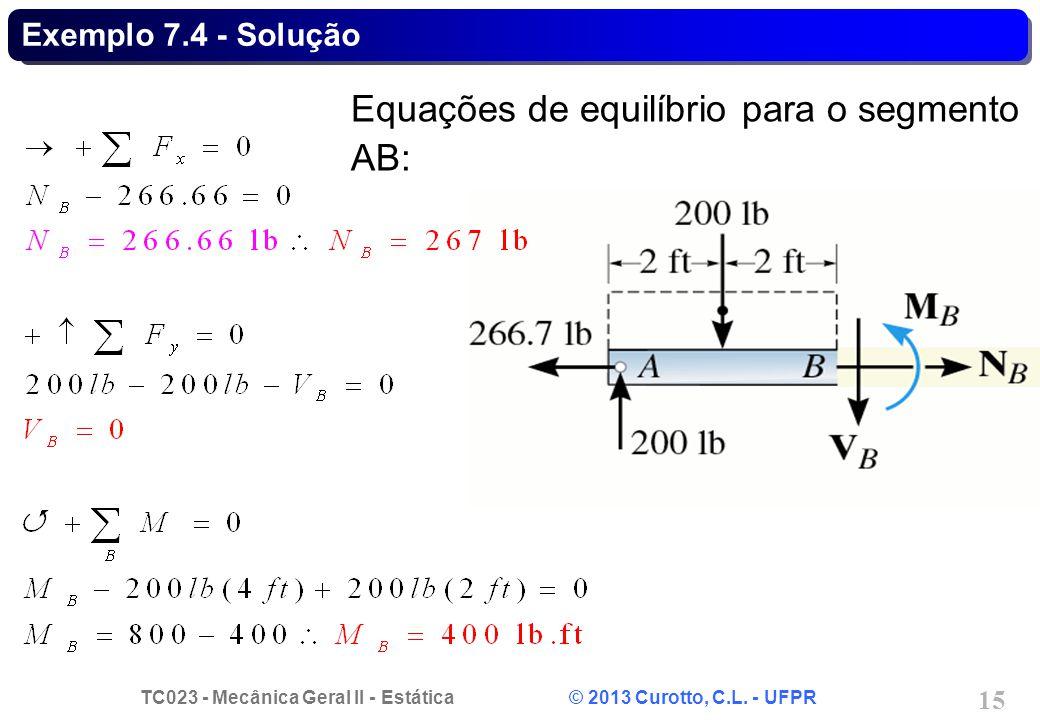 TC023 - Mecânica Geral II - Estática © 2013 Curotto, C.L. - UFPR 15 Exemplo 7.4 - Solução Equações de equilíbrio para o segmento AB: