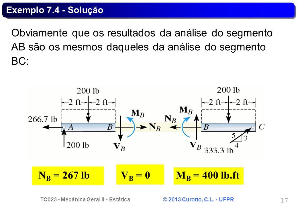 TC023 - Mecânica Geral II - Estática © 2013 Curotto, C.L. - UFPR 17 Exemplo 7.4 - Solução Obviamente que os resultados da análise do segmento AB são o