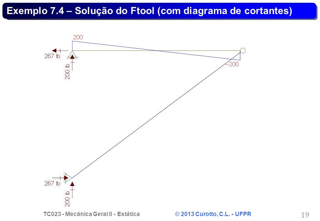 TC023 - Mecânica Geral II - Estática © 2013 Curotto, C.L. - UFPR 19 Exemplo 7.4 – Solução do Ftool (com diagrama de cortantes)