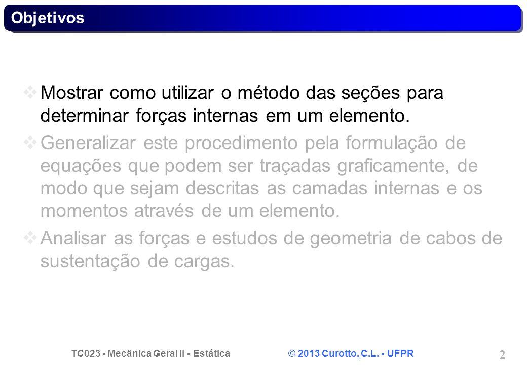 TC023 - Mecânica Geral II - Estática © 2013 Curotto, C.L. - UFPR 2 Objetivos Mostrar como utilizar o método das seções para determinar forças internas