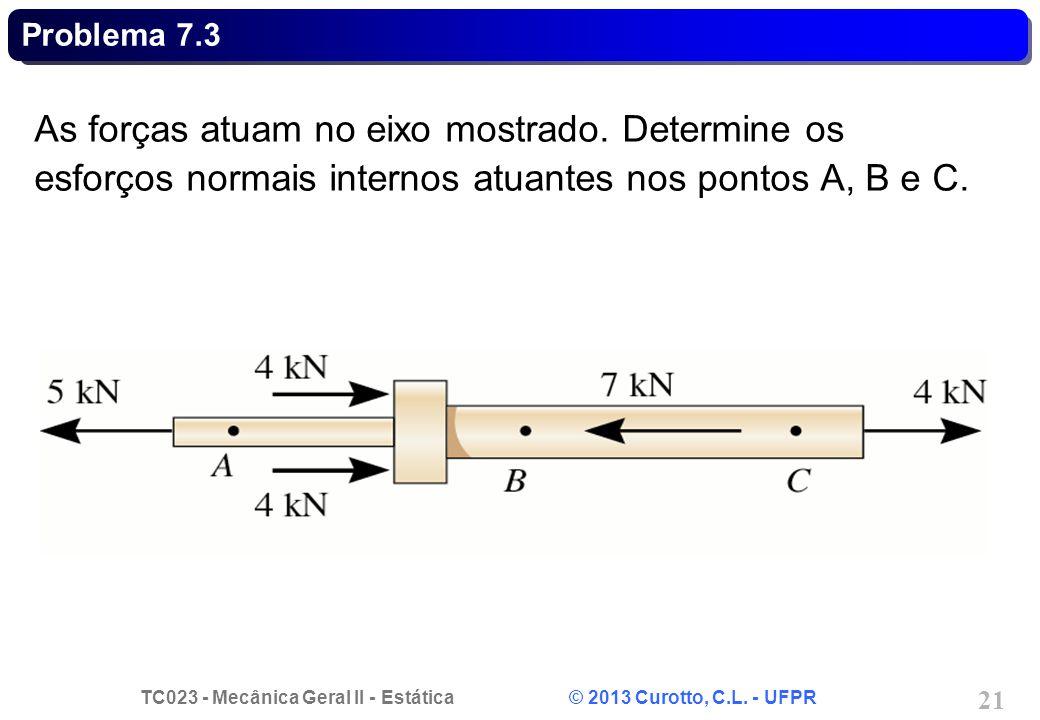 TC023 - Mecânica Geral II - Estática © 2013 Curotto, C.L. - UFPR 21 Problema 7.3 As forças atuam no eixo mostrado. Determine os esforços normais inter