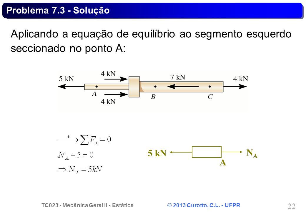 TC023 - Mecânica Geral II - Estática © 2013 Curotto, C.L. - UFPR 22 Problema 7.3 - Solução Aplicando a equação de equilíbrio ao segmento esquerdo secc