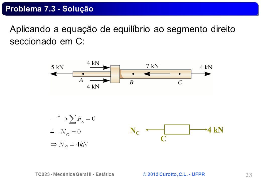TC023 - Mecânica Geral II - Estática © 2013 Curotto, C.L. - UFPR 23 Problema 7.3 - Solução Aplicando a equação de equilíbrio ao segmento direito secci