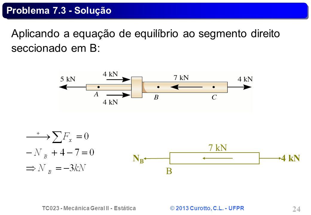 TC023 - Mecânica Geral II - Estática © 2013 Curotto, C.L. - UFPR 24 Problema 7.3 - Solução Aplicando a equação de equilíbrio ao segmento direito secci