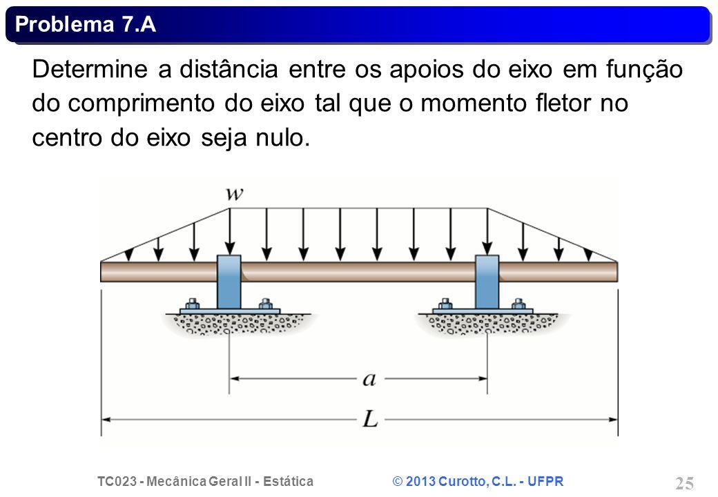 TC023 - Mecânica Geral II - Estática © 2013 Curotto, C.L. - UFPR 25 Problema 7.A Determine a distância entre os apoios do eixo em função do compriment