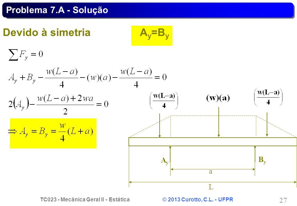 TC023 - Mecânica Geral II - Estática © 2013 Curotto, C.L. - UFPR 27 Devido à simetriaA y =B y L AyAy a ByBy Problema 7.A - Solução