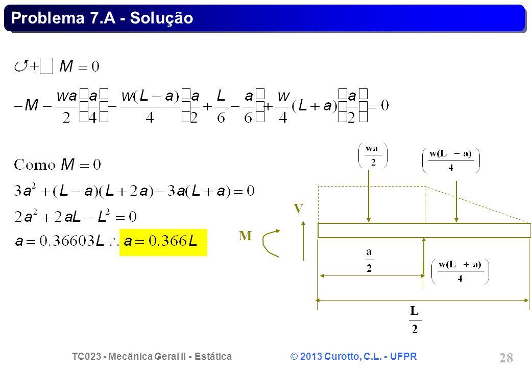 TC023 - Mecânica Geral II - Estática © 2013 Curotto, C.L. - UFPR 28 V M Problema 7.A - Solução