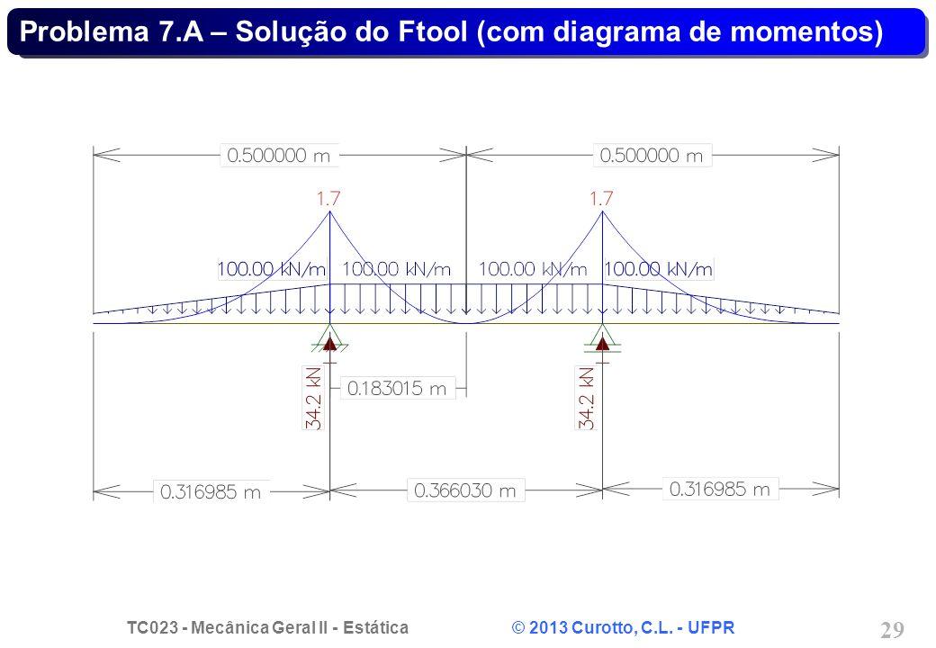 TC023 - Mecânica Geral II - Estática © 2013 Curotto, C.L. - UFPR 29 Problema 7.A – Solução do Ftool (com diagrama de momentos)