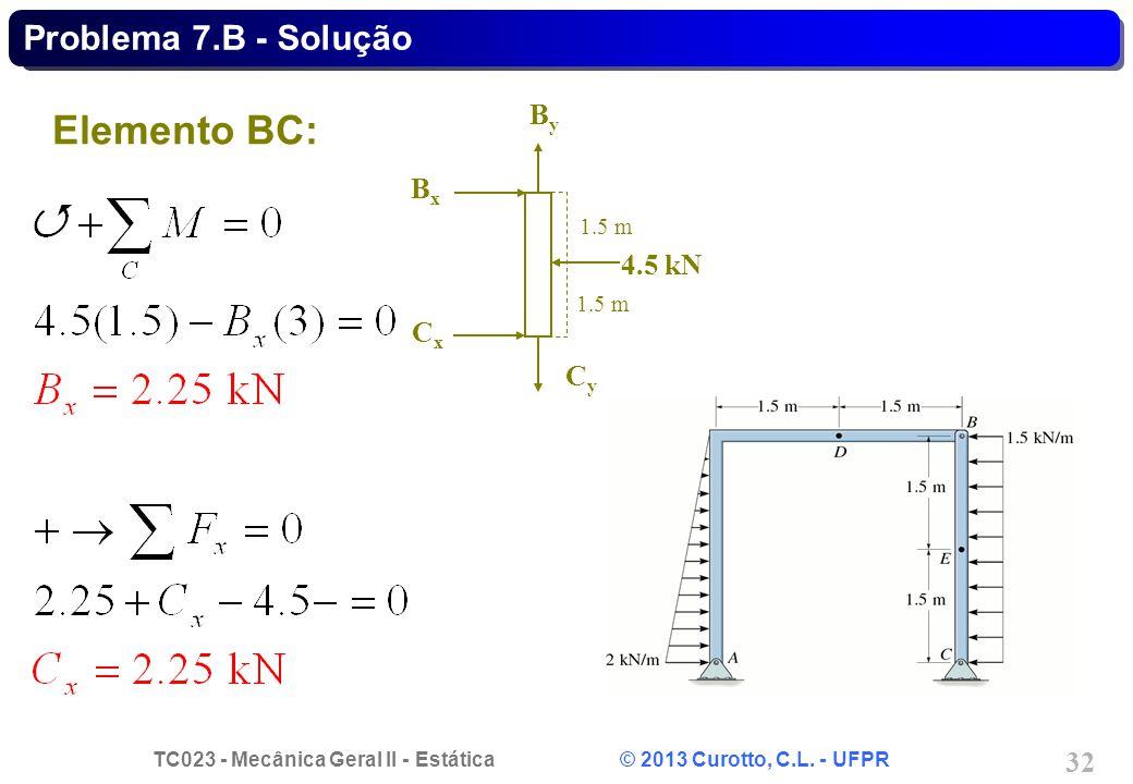 TC023 - Mecânica Geral II - Estática © 2013 Curotto, C.L. - UFPR 32 Elemento BC: 4.5 kN CyCy 1.5 m ByBy BxBx CxCx Problema 7.B - Solução