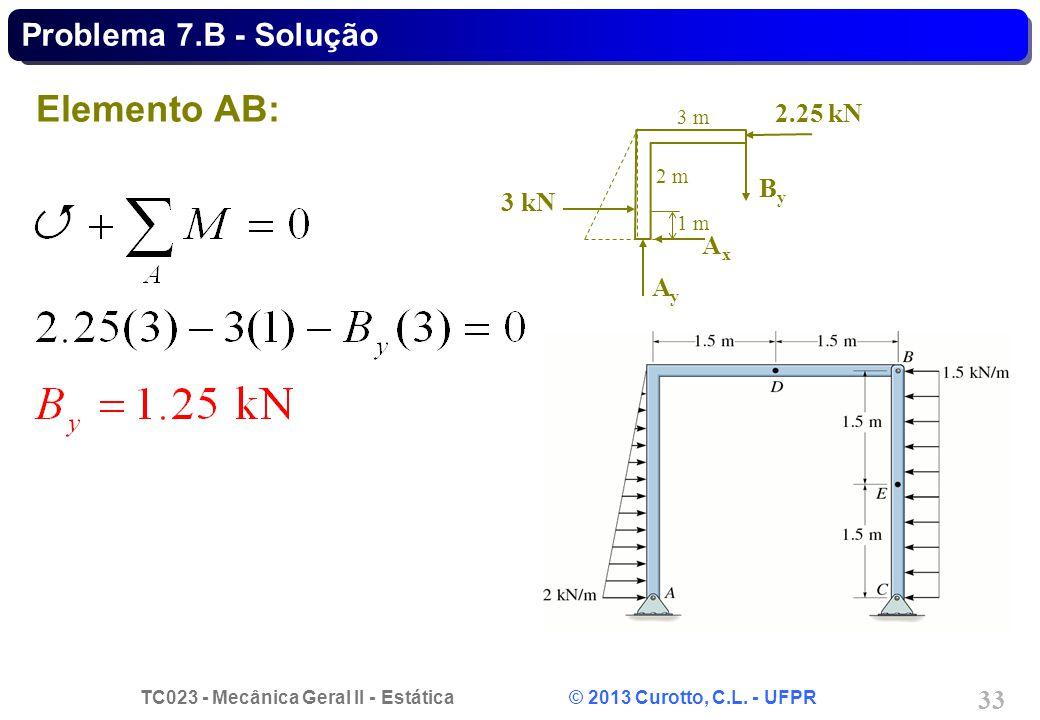 TC023 - Mecânica Geral II - Estática © 2013 Curotto, C.L. - UFPR 33 Elemento AB: 3 m 2 m 1 m 2.25 kN ByBy 3 kN AyAy AxAx Problema 7.B - Solução