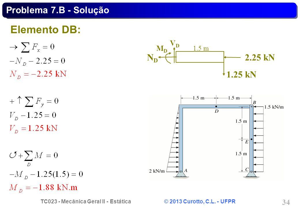 TC023 - Mecânica Geral II - Estática © 2013 Curotto, C.L. - UFPR 34 Elemento DB: NDND 2.25 kN 1.25 kN 1.5 m VDVD MDMD Problema 7.B - Solução