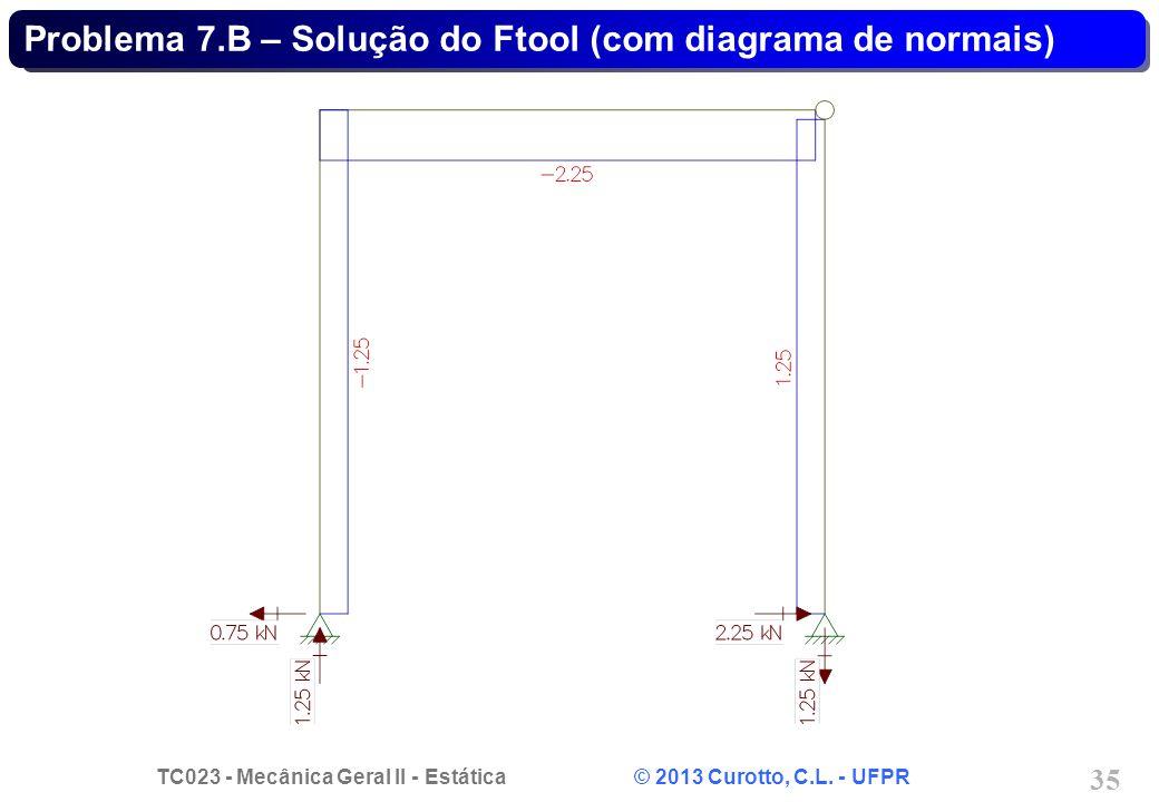 TC023 - Mecânica Geral II - Estática © 2013 Curotto, C.L. - UFPR 35 Problema 7.B – Solução do Ftool (com diagrama de normais)