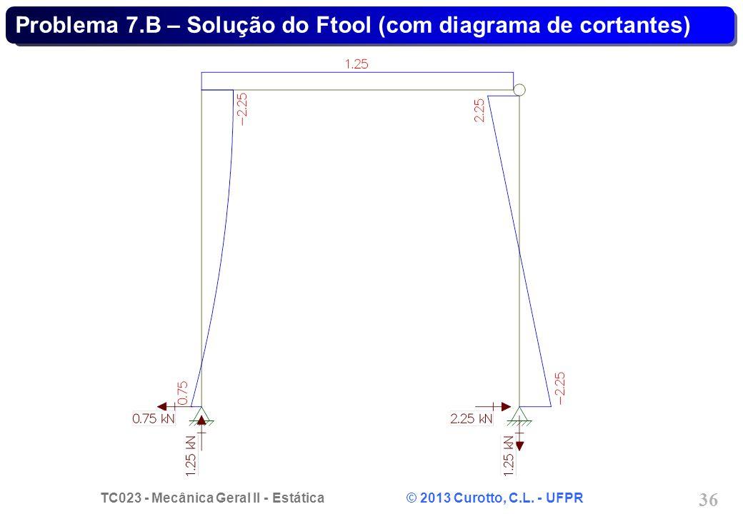 TC023 - Mecânica Geral II - Estática © 2013 Curotto, C.L. - UFPR 36 Problema 7.B – Solução do Ftool (com diagrama de cortantes)