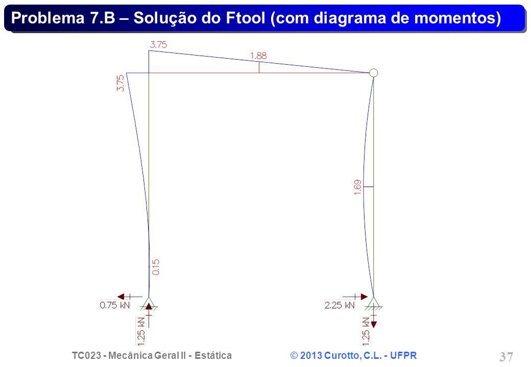 TC023 - Mecânica Geral II - Estática © 2013 Curotto, C.L. - UFPR 37 Problema 7.B – Solução do Ftool (com diagrama de momentos)